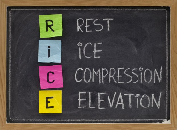 RICE Therapy: Rest, Ice, Compression, Elevation - medical acronym